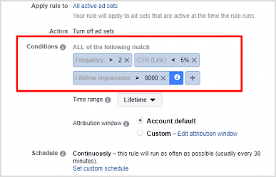 facebook-automated-rule-stop-ad-sets
